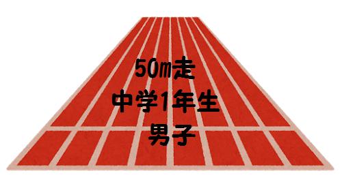 世界 50 記録 メートル